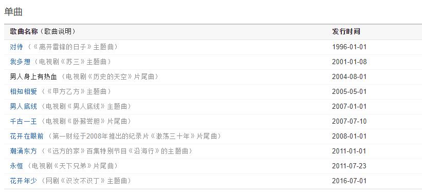 韩磊商业价格,韩磊商演多少钱一场以及电话17052226000